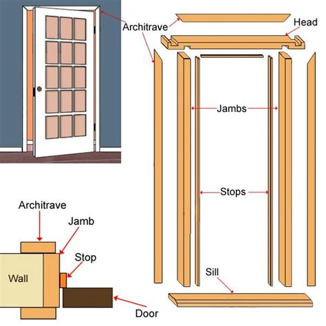 Best 25 Internal Door Frames Ideas On Pinterest White Parts Of A Front Door