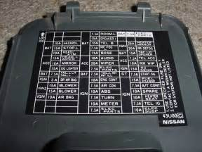 need photo of fuse box diagram for 99 maxima forums