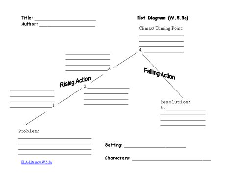 diagram 3rd grade common 10 best images of worksheets common 3rd