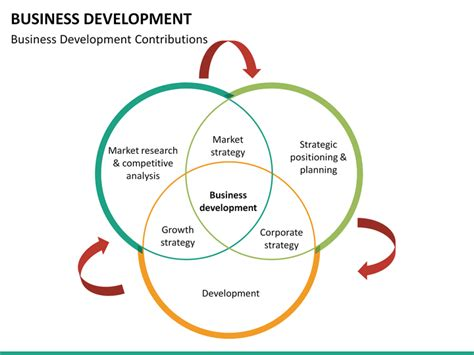 business development ppt templates business development powerpoint template sketchbubble