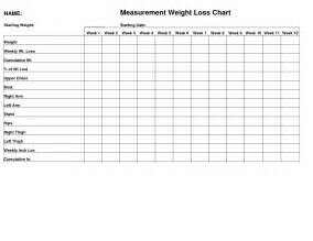 Measurements Template by 5 Best Images Of Weight Diagram Exles Weight Lifting