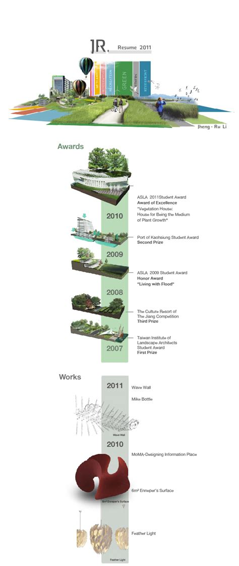 front yard ideas landscape design resume