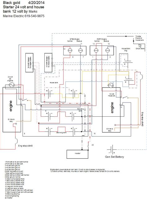 chion motor home scout boats wiring diagram 28 images chion 171 b boat