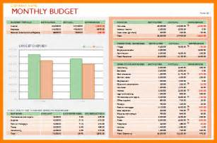 7 small business budget template budget template