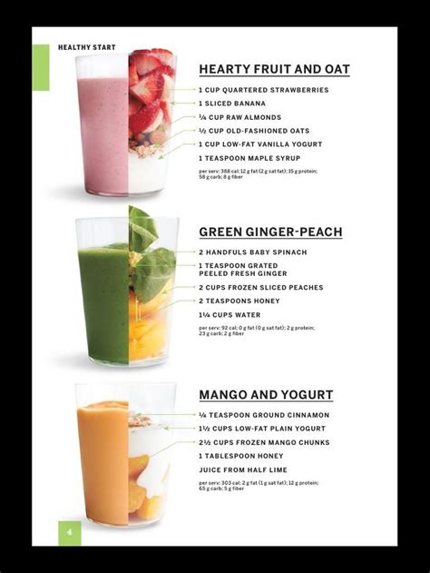 Healthy Detox Smoothies To Lose Weight by 58 Best Smoothie T I M E Images On Clean