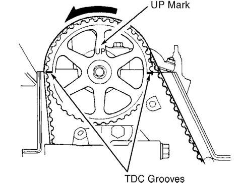 d16y5 engine diagram engineering diagram elsavadorla
