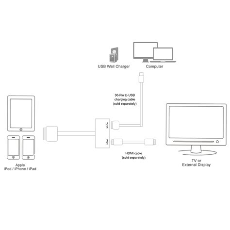 hdmi to av circuit diagram somurich