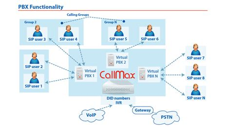 next level security systems integrated ip video and ip access control ip video transcoding full hd zip