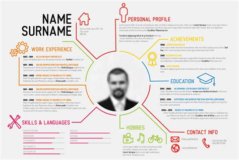 What Is A Cv Resume by The Difference Between A Cv And A Resume