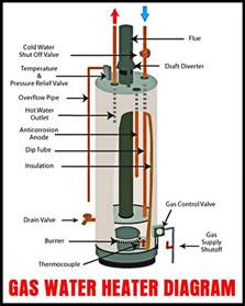 reliance water heater wiring diagram marathon wiring