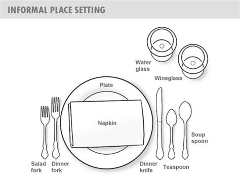 table place setting dr sous guide to table place setting and dining