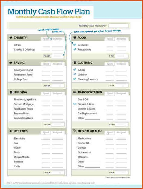 monthly cash flow planmemo templates word memo templates