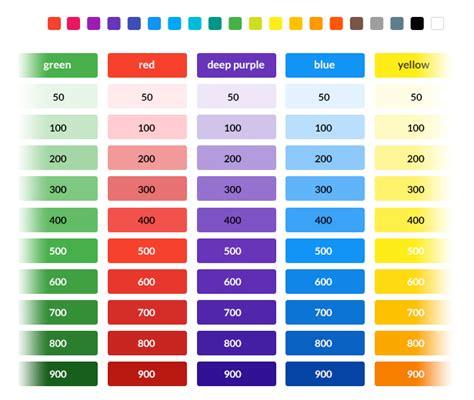 color kit themekit bootstrap admin theme kit by frontendmatter