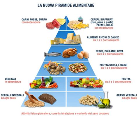 alimentazione corretta alimentazione corretta e benessere
