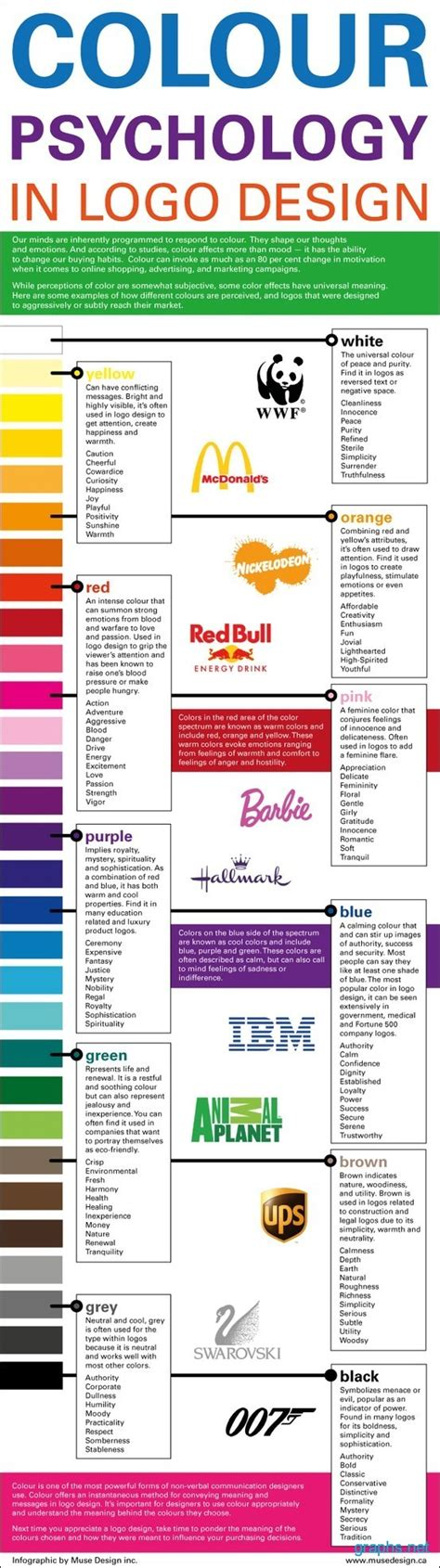 logo color meanings 1000 images about color meanings on
