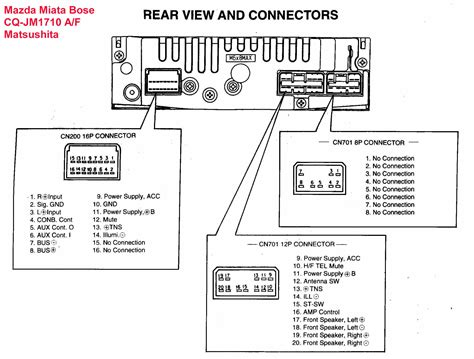 sony radio wiring harness diagram get free image about