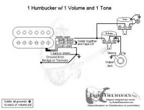 95 best images about guitar wiring on pinterest fender