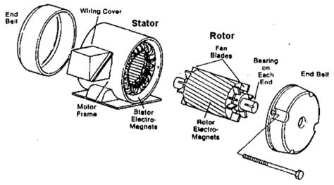 induction motor diagram nickola tesla