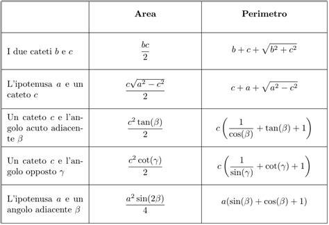 somma angoli interni trapezio perimetro area ipotenusa cateti e altezza triangolo
