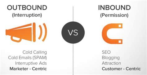 five benefits to inbound marketing