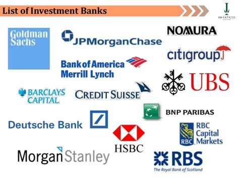 invest in banks investment banking introduction