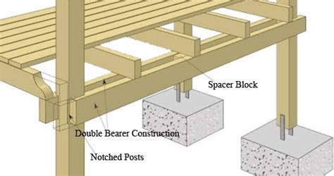 timber decking handrails harper timber timber