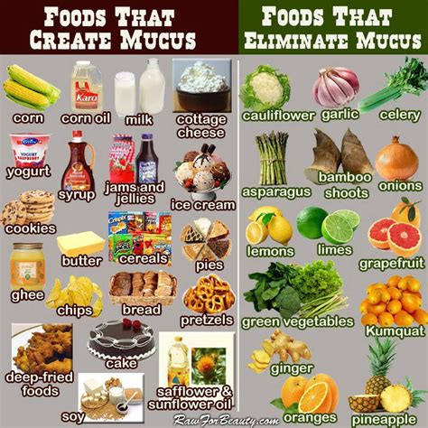bad food foods and bad foods