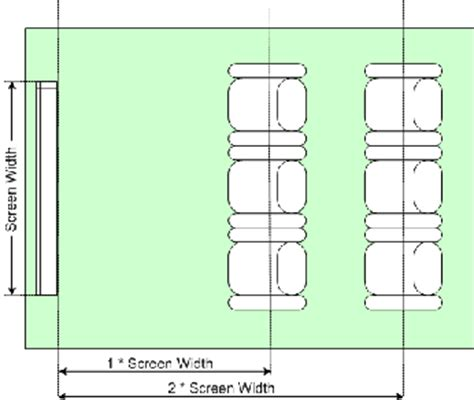Home Theater Design Room Dimensions Screensize Vs Seating Distance Home Theater