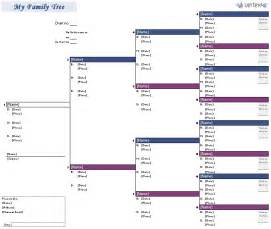 Free Templates For Family Trees by Free Family Tree Template Printable Blank Family Tree Chart
