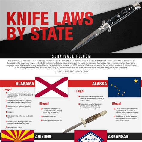us knife laws knife laws by state united states survival