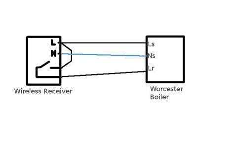 worcester bosch 24i wiring diagram style by