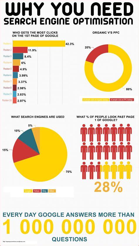 search engine optimization web developing news and seo