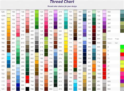 embroidex embroidery machine thread embroidery color charts thread twill patchsuperstore