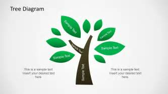 Tree Diagram Template tree diagram illustration for powerpoint slidemodel
