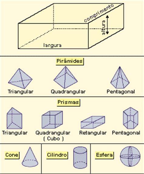 figuras geometricas tridimensionais introdu 231 227 o 224 geometria