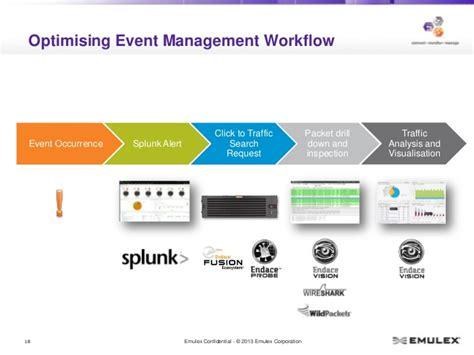 splunk workflow actions network forensics for splunk an emulex presentation