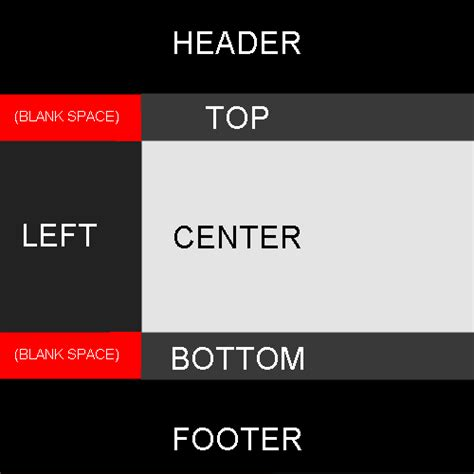 jquery floating div css floating divs in an order