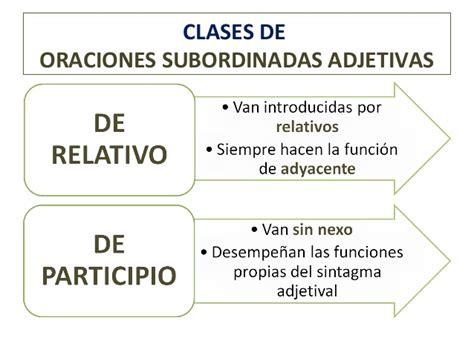 Videoblog Sintaxis F Cil Ejercicios De Oraciones Subordinadas | oraciones subordinadas adjetivas resueltas m 225 s sintaxis