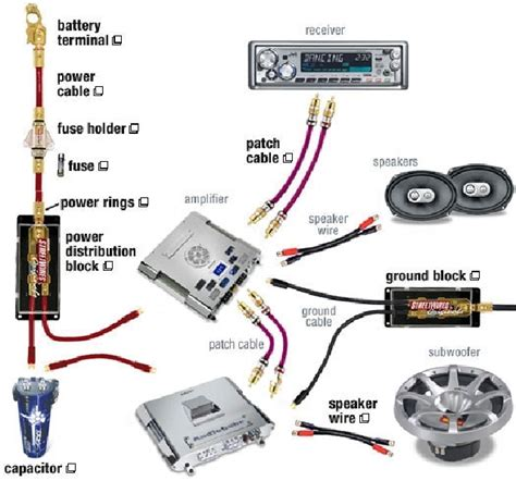 lifier wiring diagram fuse box and wiring diagram
