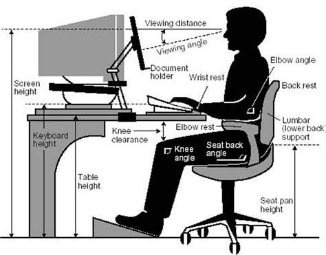 office posture tips   awareness week