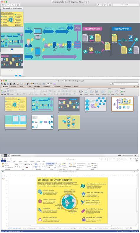 visio security visio in powerpoint 28 images ppt exposing business