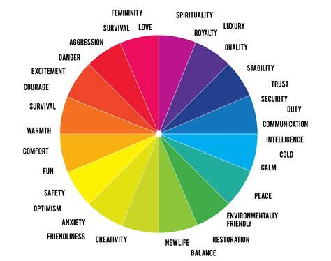 emotion color wheel colour wheel with associated emotions inspiration colors