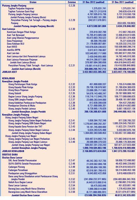 format laporan realisasi anggaran pemerintah daerah dessy amelia tugas 3 akuntansi sektor publik