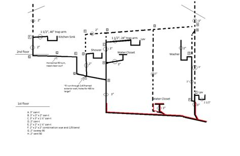 Plumbing Schematic by Review Dwv Diagram Terry Plumbing Remodel Diy Professional Forum