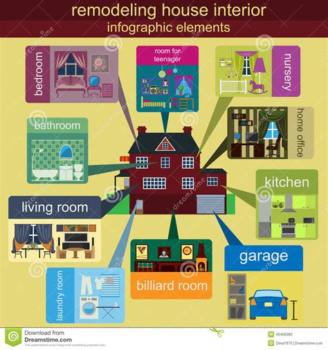 Interior Elements by House Remodeling Infographic Set Interior Elements For