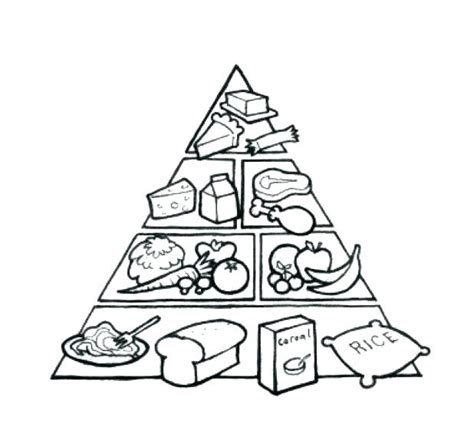 food pyramid coloring page food pyramid coloring page s pages for preschoolers