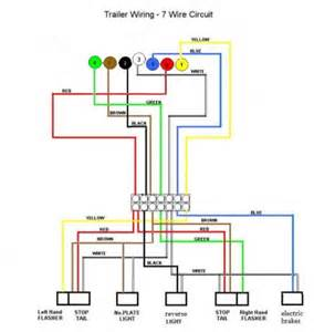 wiring diagram for a 7 throughout semi trailer plug