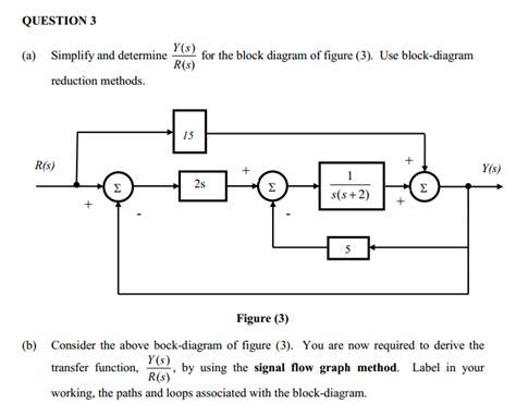 simplifying block diagrams exles simplify and determine y s r for the block diagra