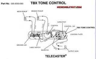 fender tbx wiring to ground the gear page