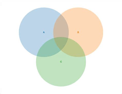 Interactive Venn Diagram Template by Interactive Venn Diagram Templates 7 Free Word Pdf